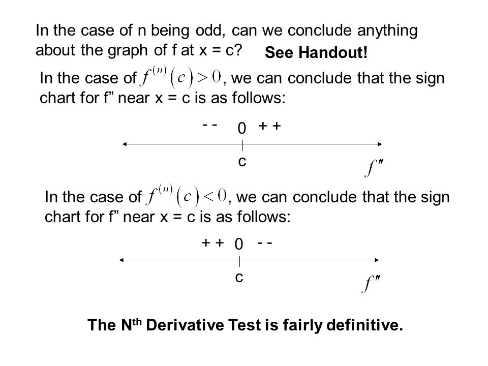 In the case of n being odd, can we conclude anything about the graph of f at x = c