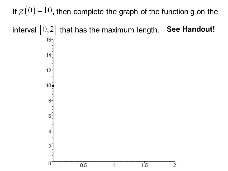 If , then complete the graph of the function g on the