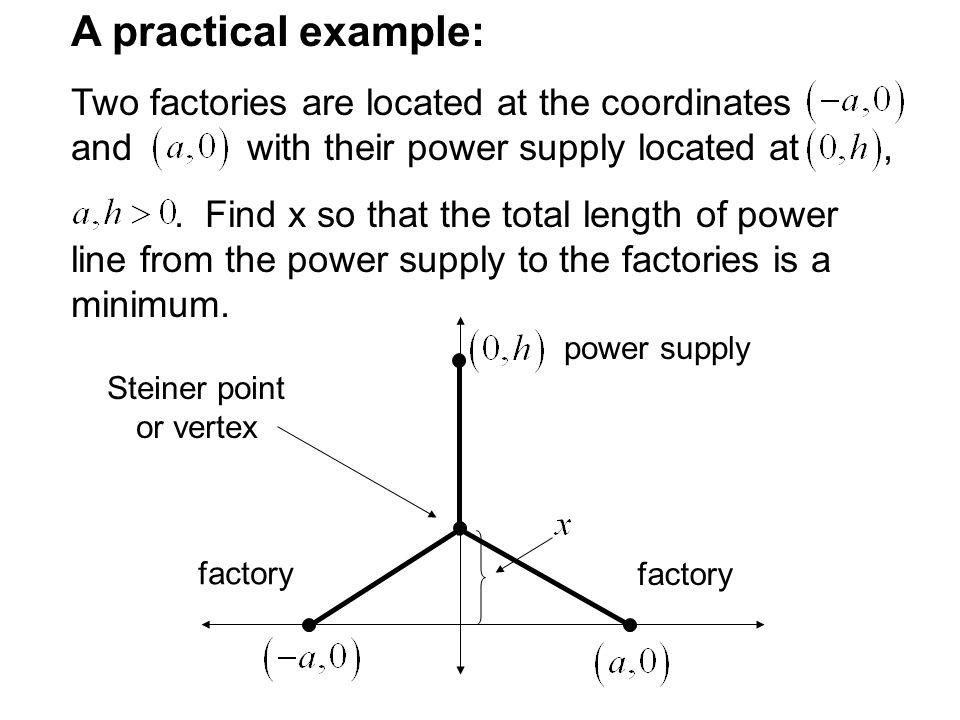 Steiner point or vertex
