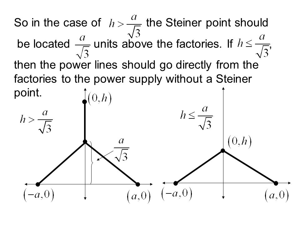 So in the case of the Steiner point should