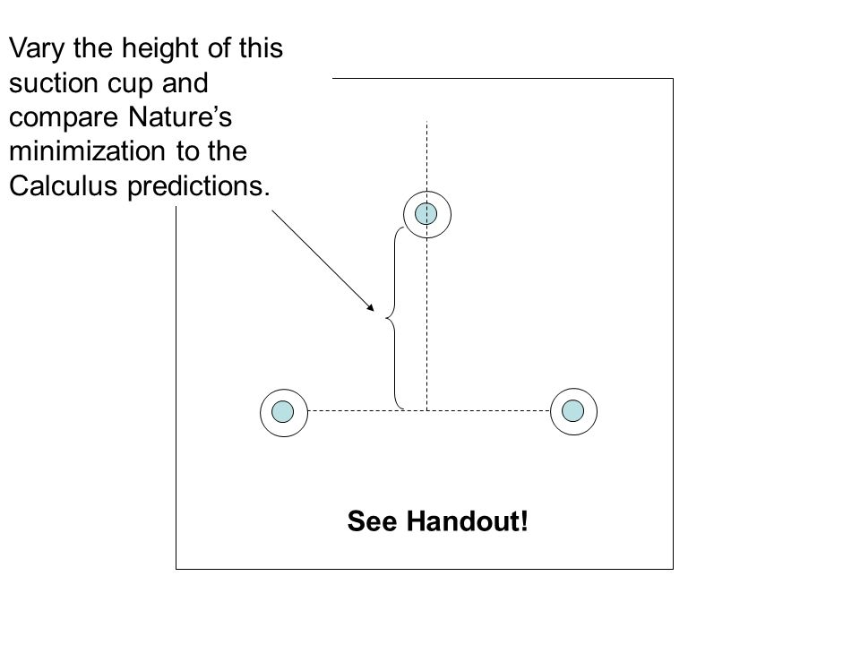 Vary the height of this suction cup and compare Nature's minimization to the Calculus predictions.