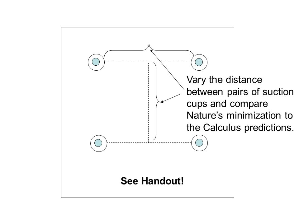 Vary the distance between pairs of suction cups and compare Nature's minimization to the Calculus predictions.