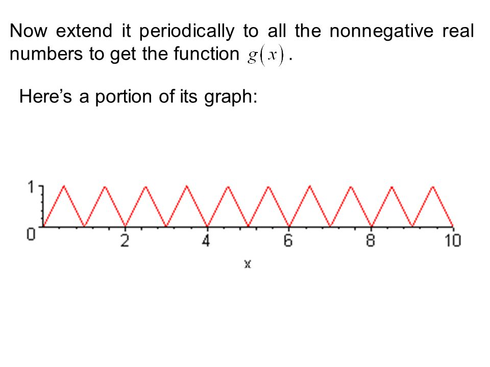 Now extend it periodically to all the nonnegative real numbers to get the function .