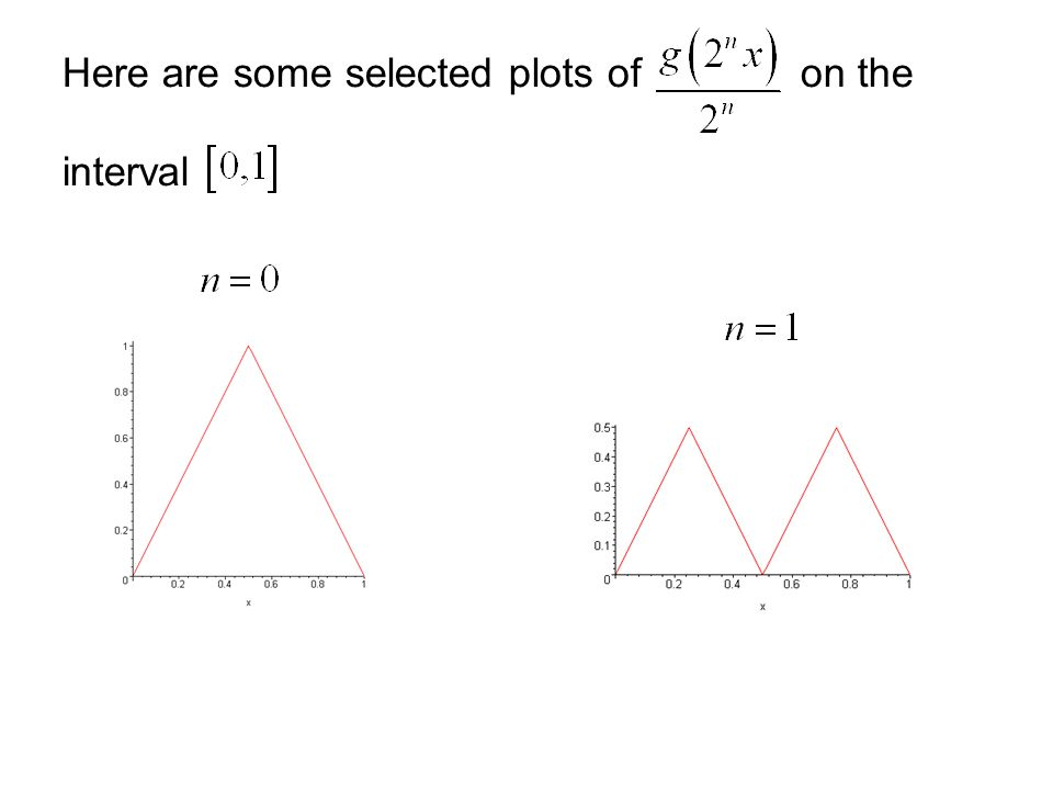 Here are some selected plots of on the