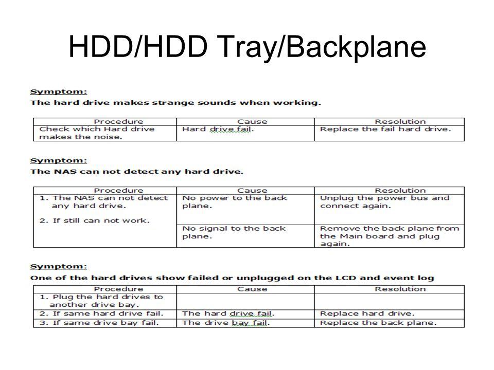 HDD/HDD Tray/Backplane