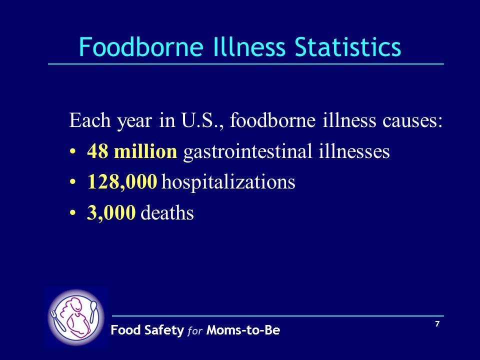 Foodborne Illness Statistics