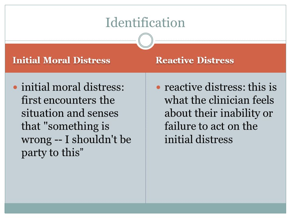Identification Initial Moral Distress. Reactive Distress.