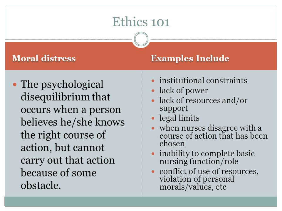 Ethics 101 Moral distress. Examples Include.