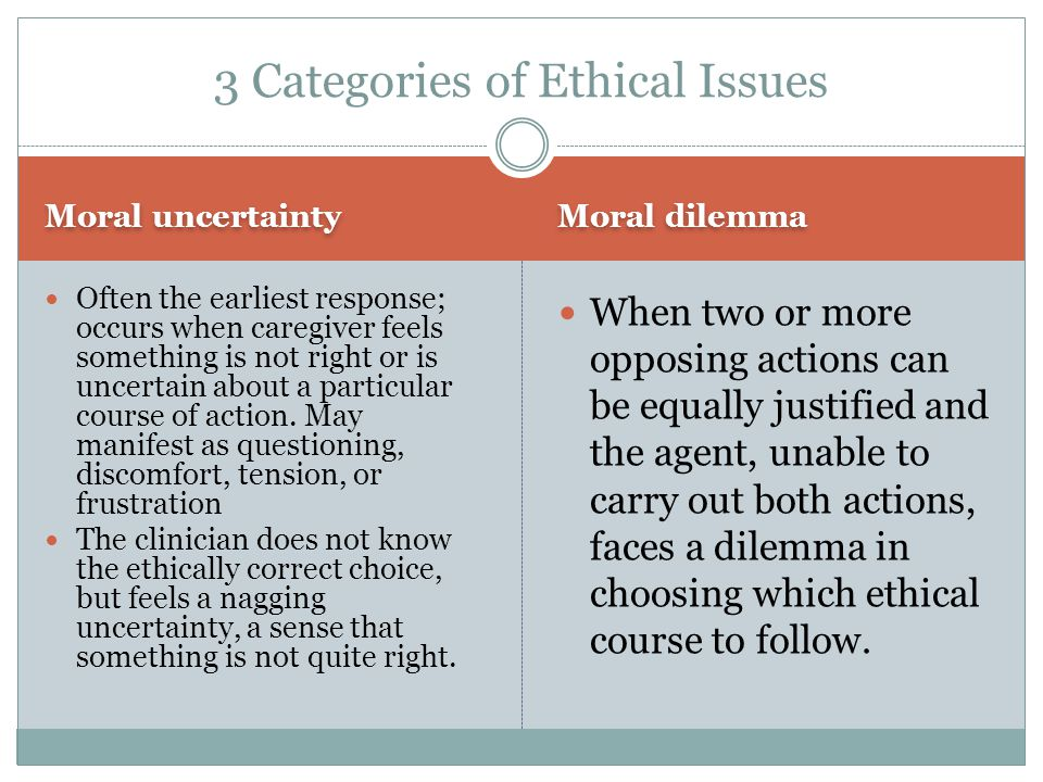 3 Categories of Ethical Issues