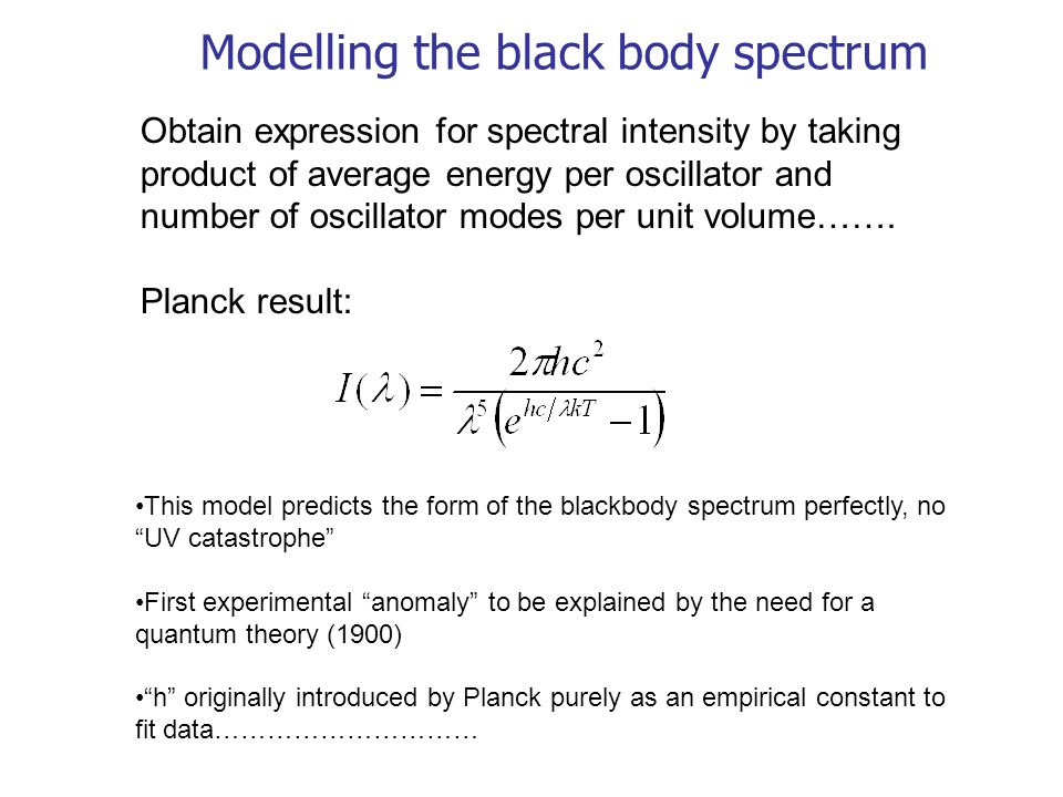 Modelling the black body spectrum