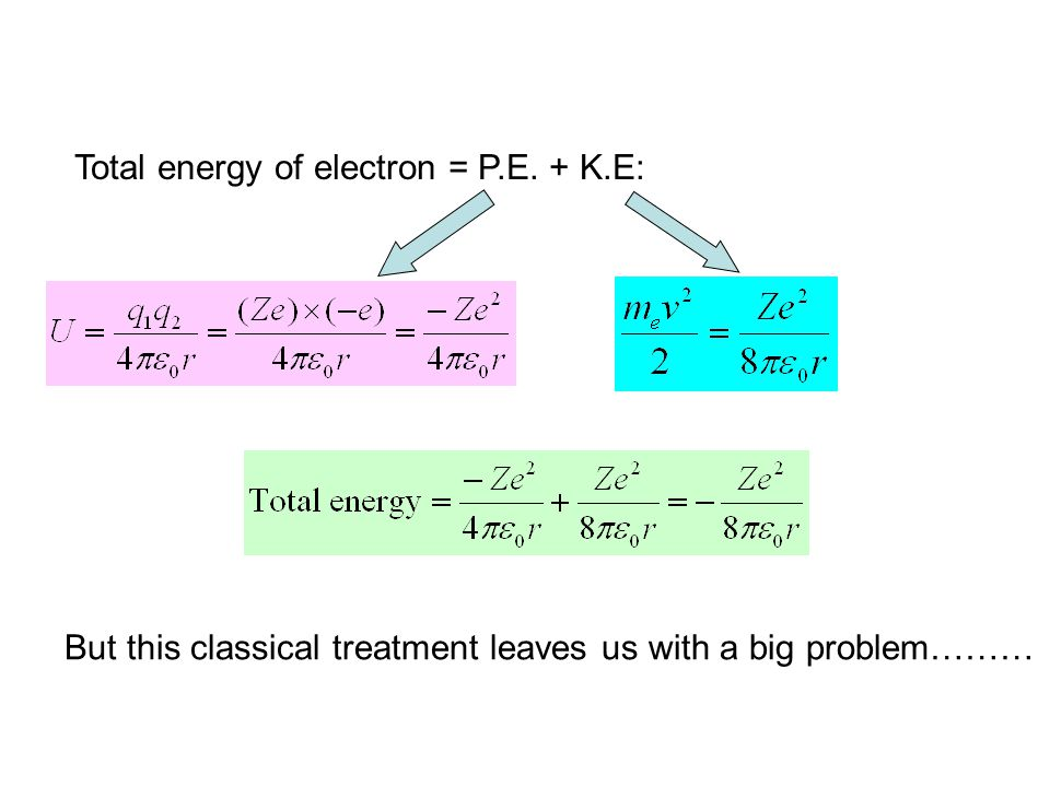 Total energy of electron = P.E. + K.E: