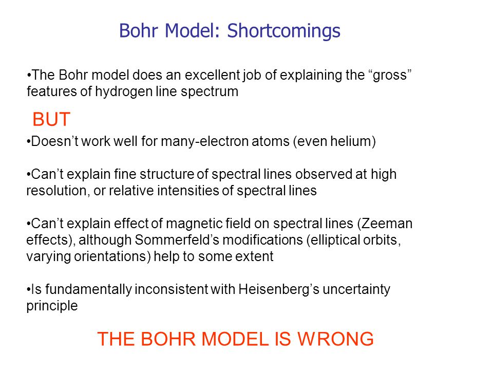 Bohr Model: Shortcomings