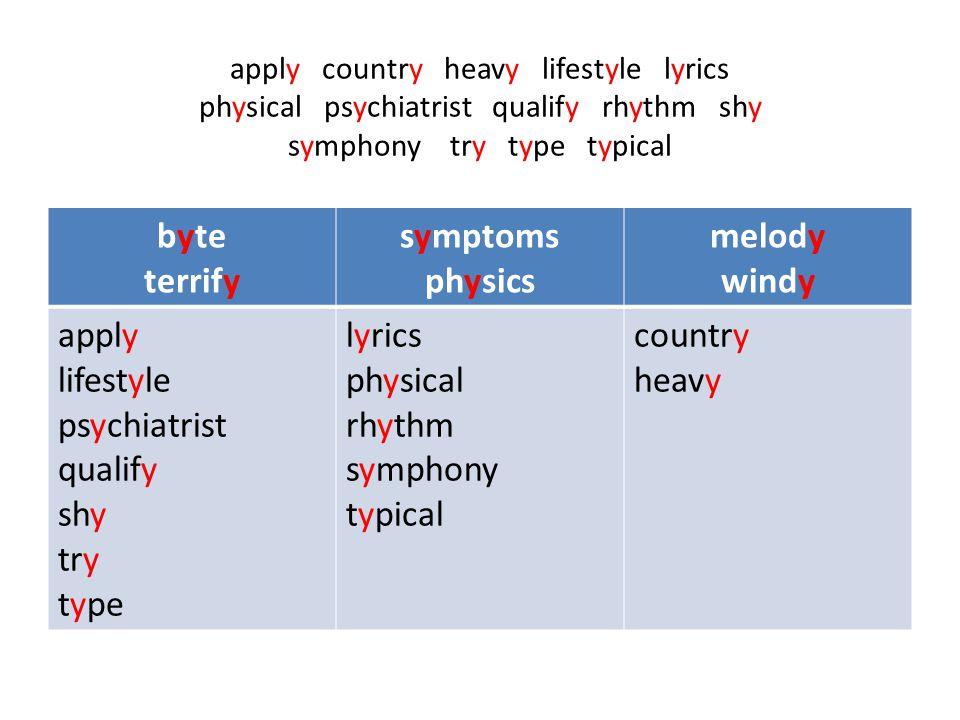 byte terrify symptoms physics melody windy
