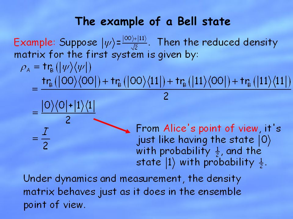 The example of a Bell state