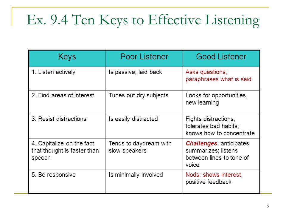 Ex. 9.4 Ten Keys to Effective Listening