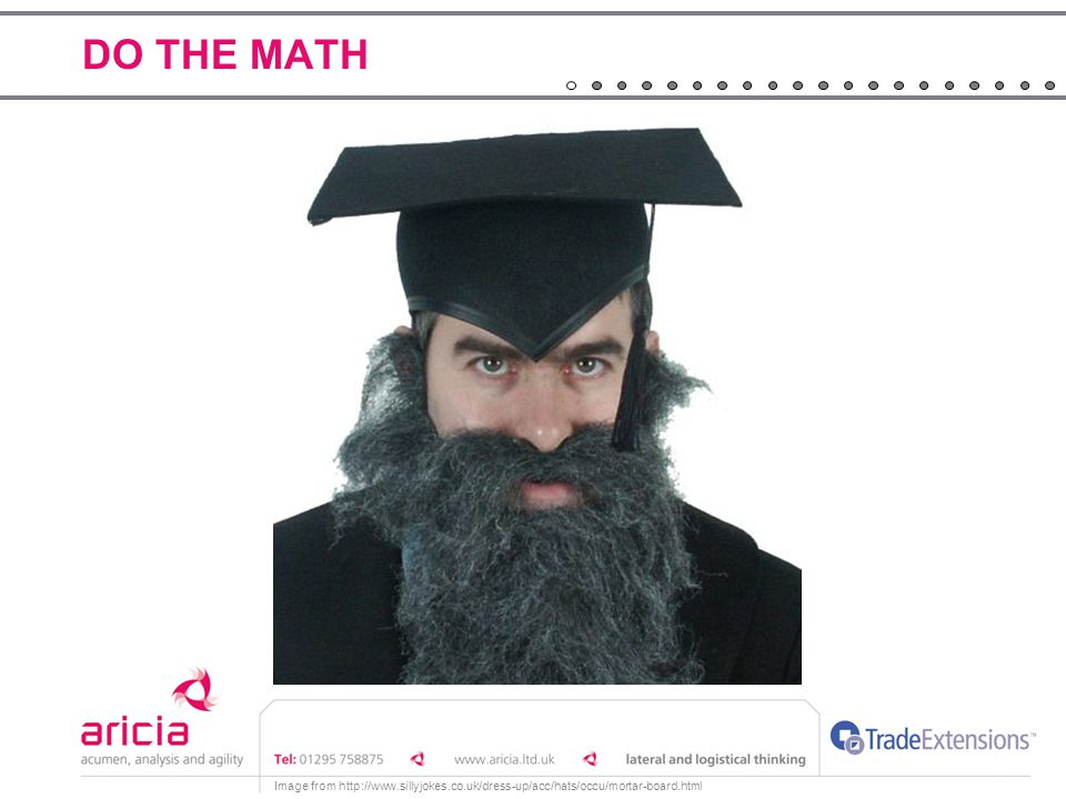 DO THE MATH Image from http://www.sillyjokes.co.uk/dress-up/acc/hats/occu/mortar-board.html
