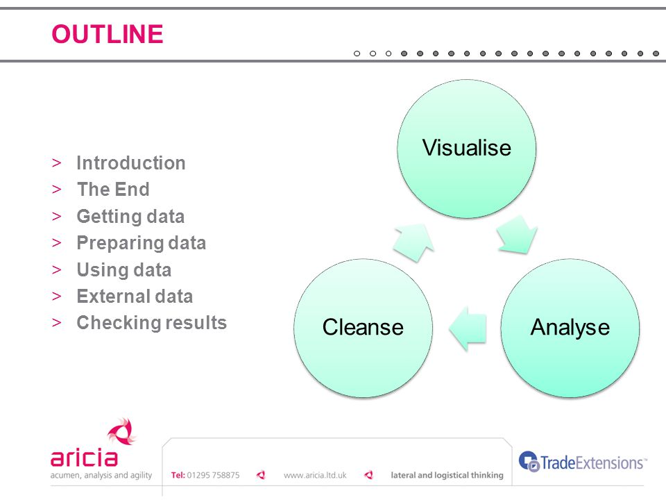 OUTLINE Introduction The End Getting data Preparing data Using data