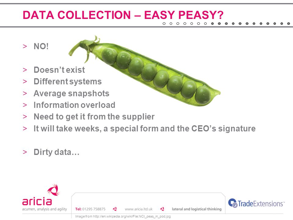 DATA COLLECTION – EASY PEASY
