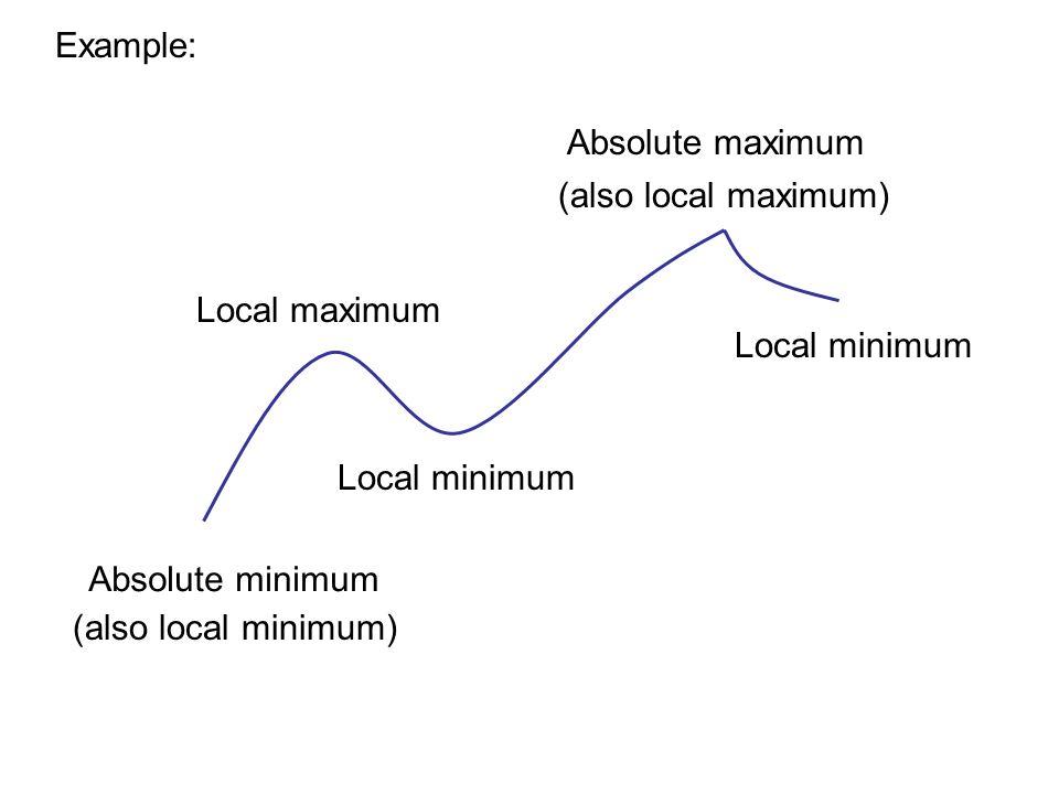 Example: Absolute maximum. (also local maximum) Local maximum. Local minimum. Local minimum. Absolute minimum.
