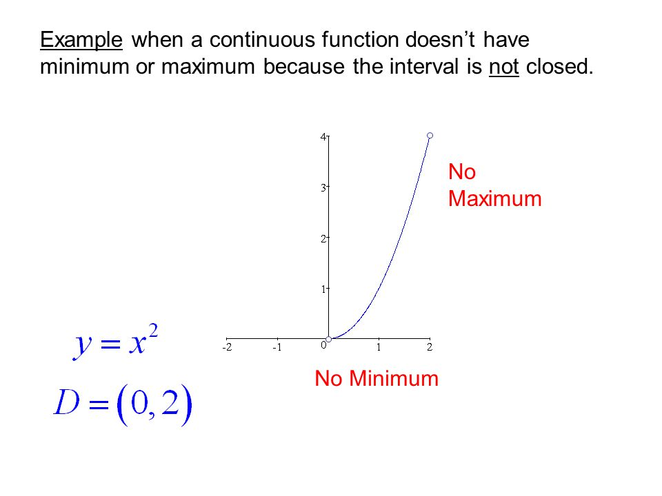 Example when a continuous function doesn't have minimum or maximum because the interval is not closed.