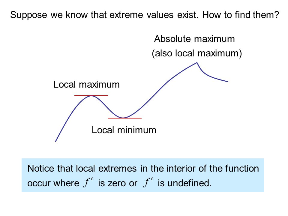 Suppose we know that extreme values exist. How to find them