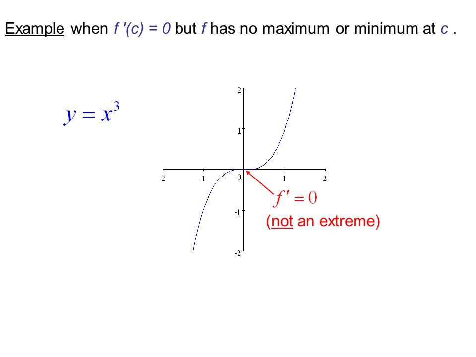 Example when f ′(c) = 0 but f has no maximum or minimum at c .