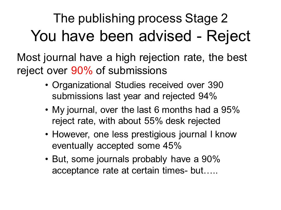 The publishing process Stage 2 You have been advised - Reject