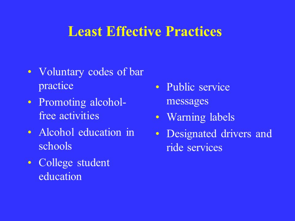 Least Effective Practices