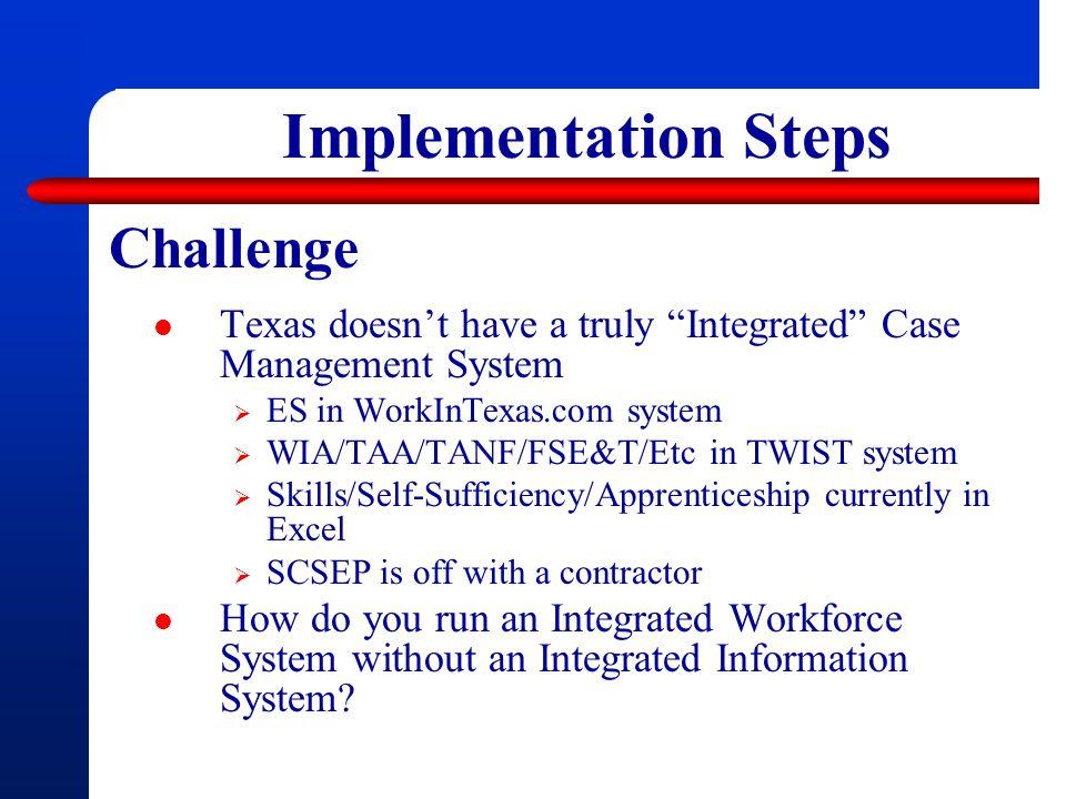 Implementation Steps Challenge
