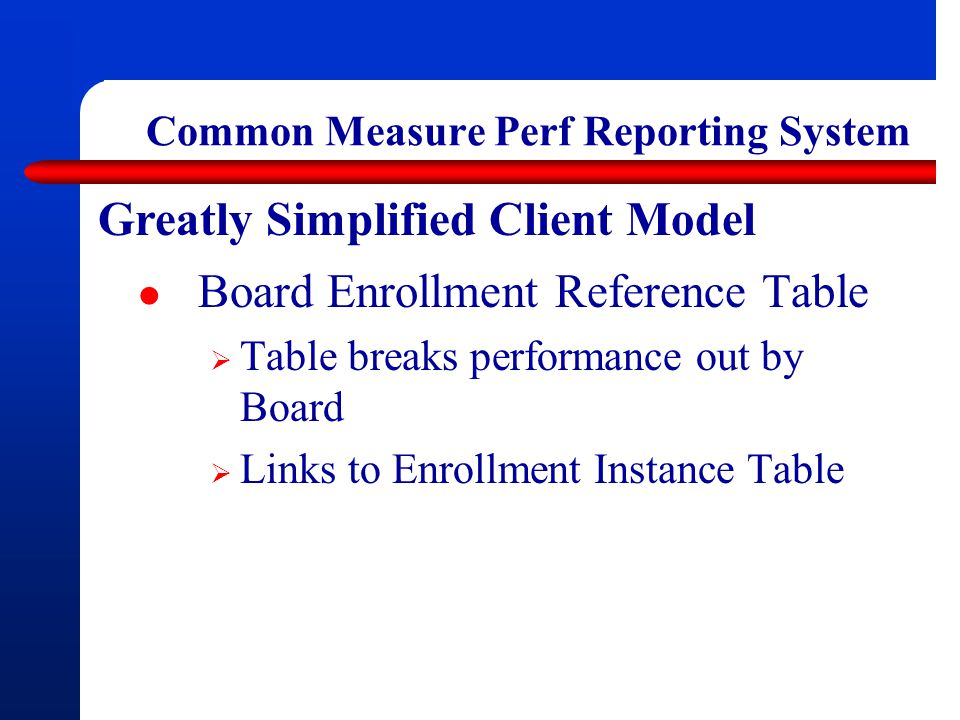 Common Measure Perf Reporting System