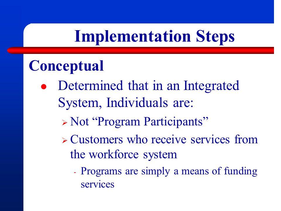 Implementation Steps Conceptual