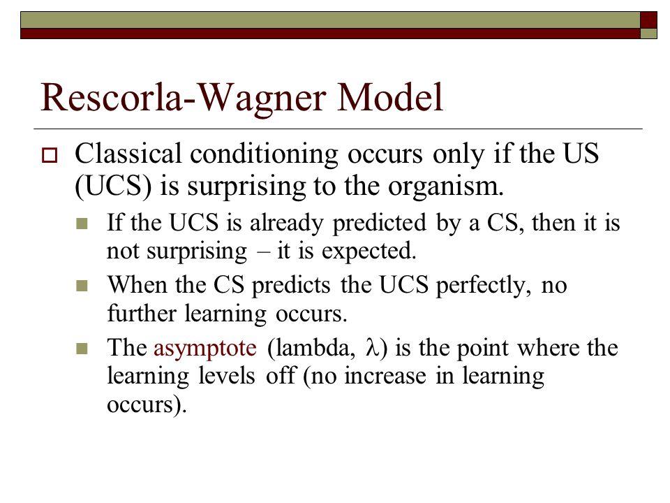 Rescorla-Wagner Model