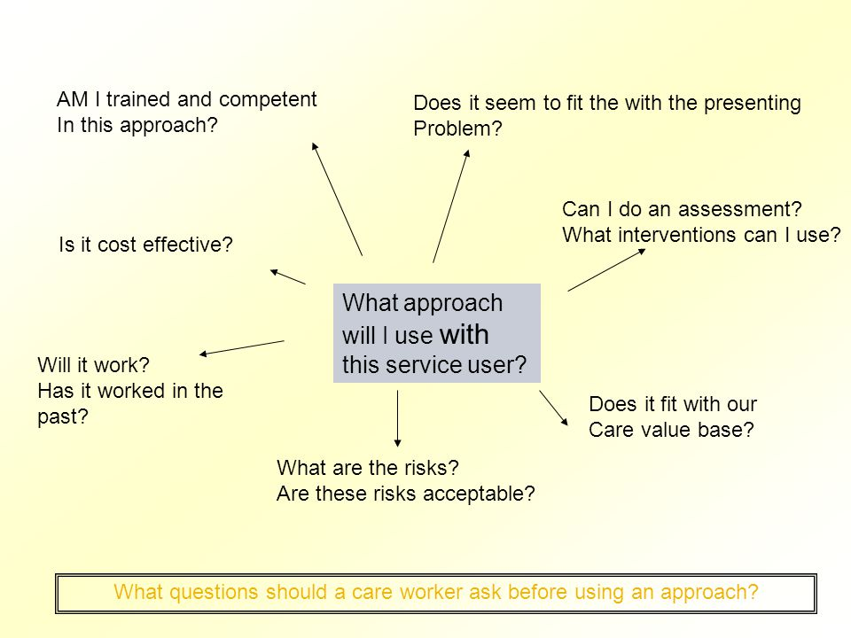 What questions should a care worker ask before using an approach