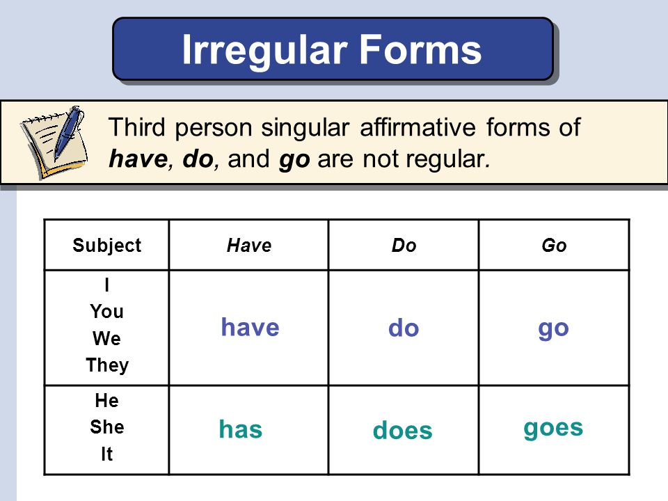 Irregular Forms Third person singular affirmative forms of have, do, and go are not regular. Subject.