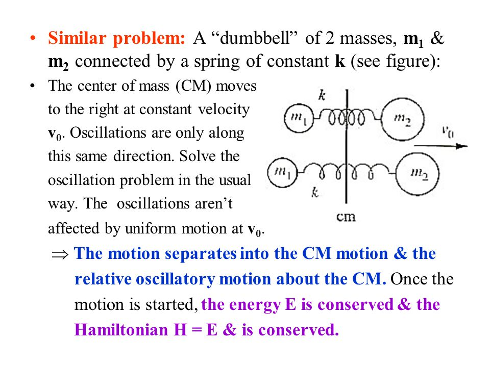 Similar problem: A dumbbell of 2 masses, m1 & m2 connected by a spring of constant k (see figure):
