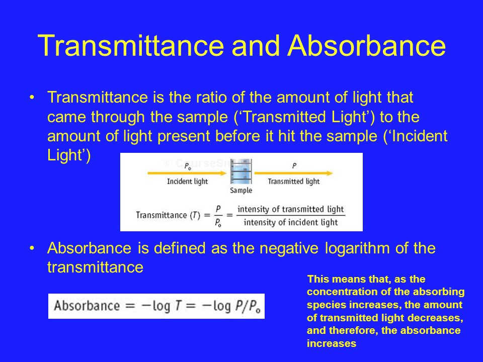 Transmittance and Absorbance