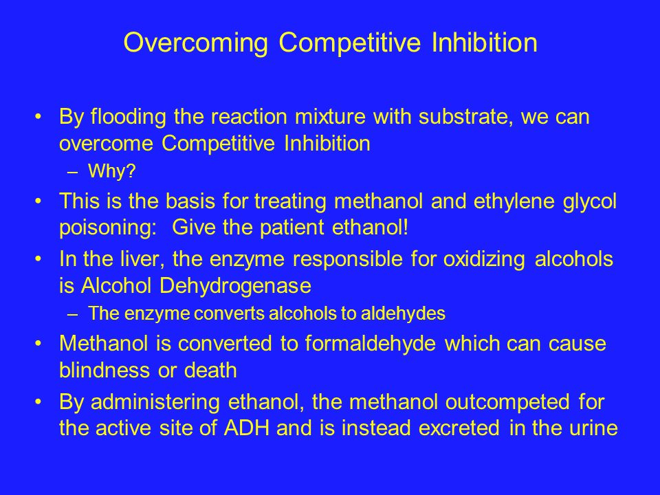 Overcoming Competitive Inhibition
