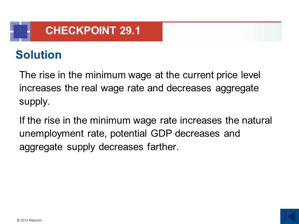 CHECKPOINT 29.1 Solution. The rise in the minimum wage at the current price level increases the real wage rate and decreases aggregate supply.