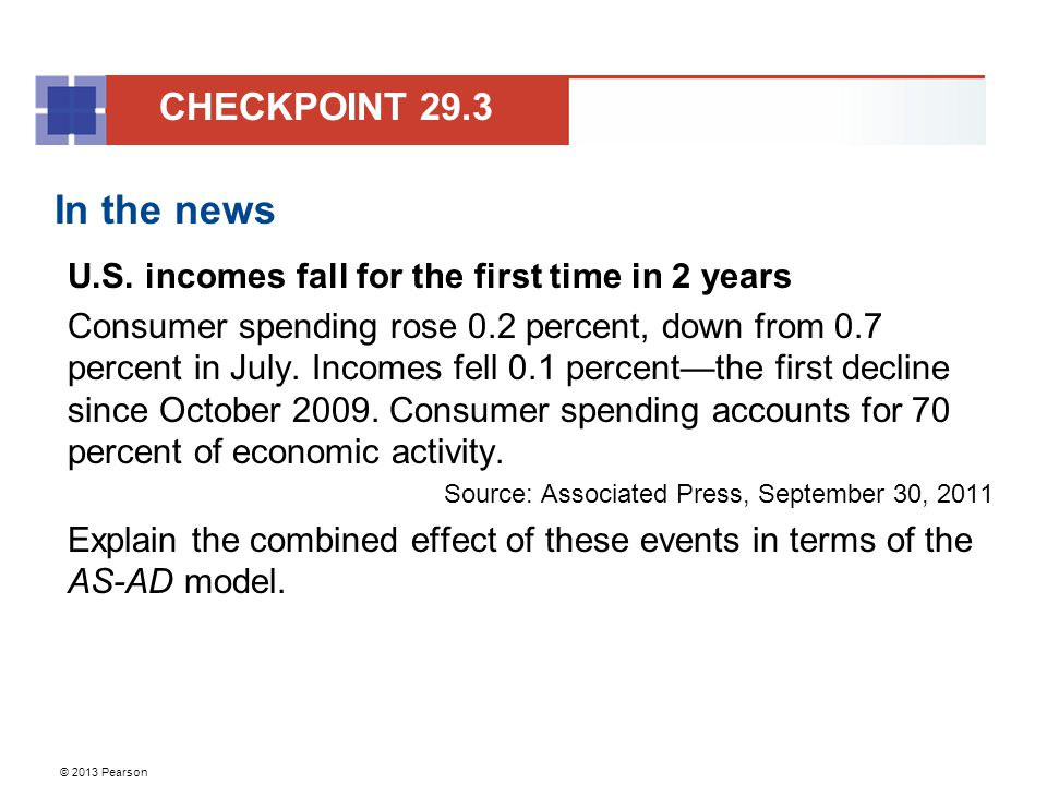 CHECKPOINT 29.3 In the news. U.S. incomes fall for the first time in 2 years.