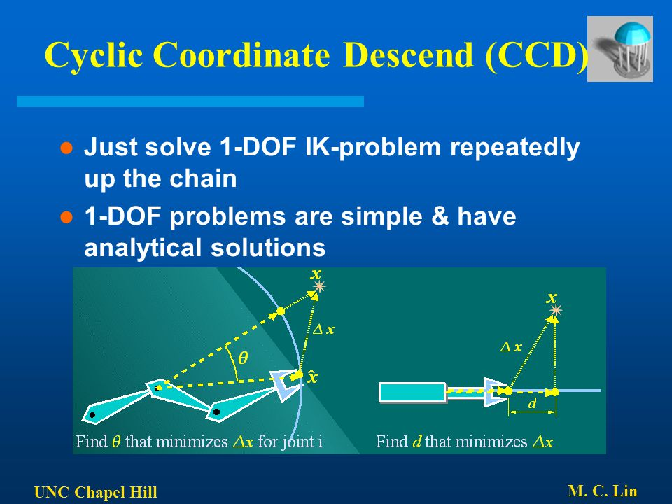 Cyclic Coordinate Descend (CCD)