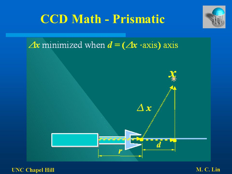 CCD Math - Prismatic UNC Chapel Hill M. C. Lin