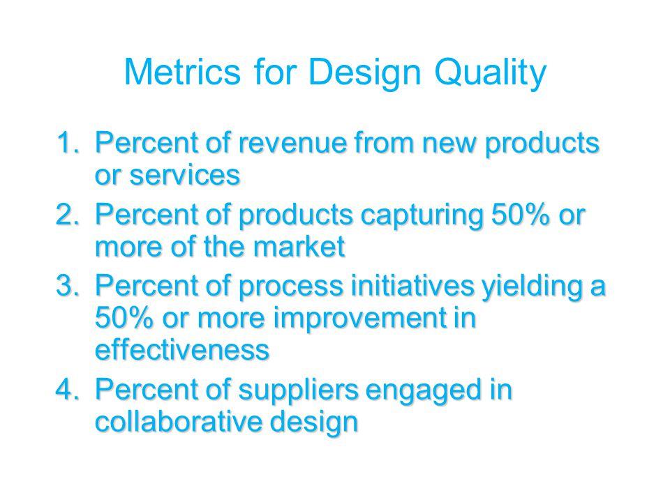 Metrics for Design Quality