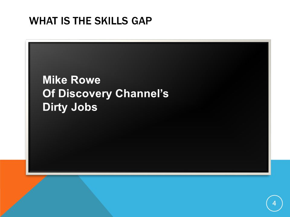 What is the skills gap Mike Rowe Of Discovery Channel's Dirty Jobs