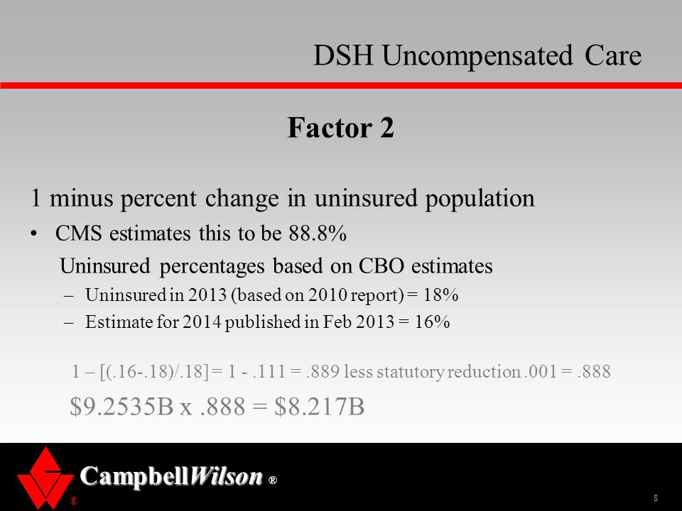 DSH Uncompensated Care