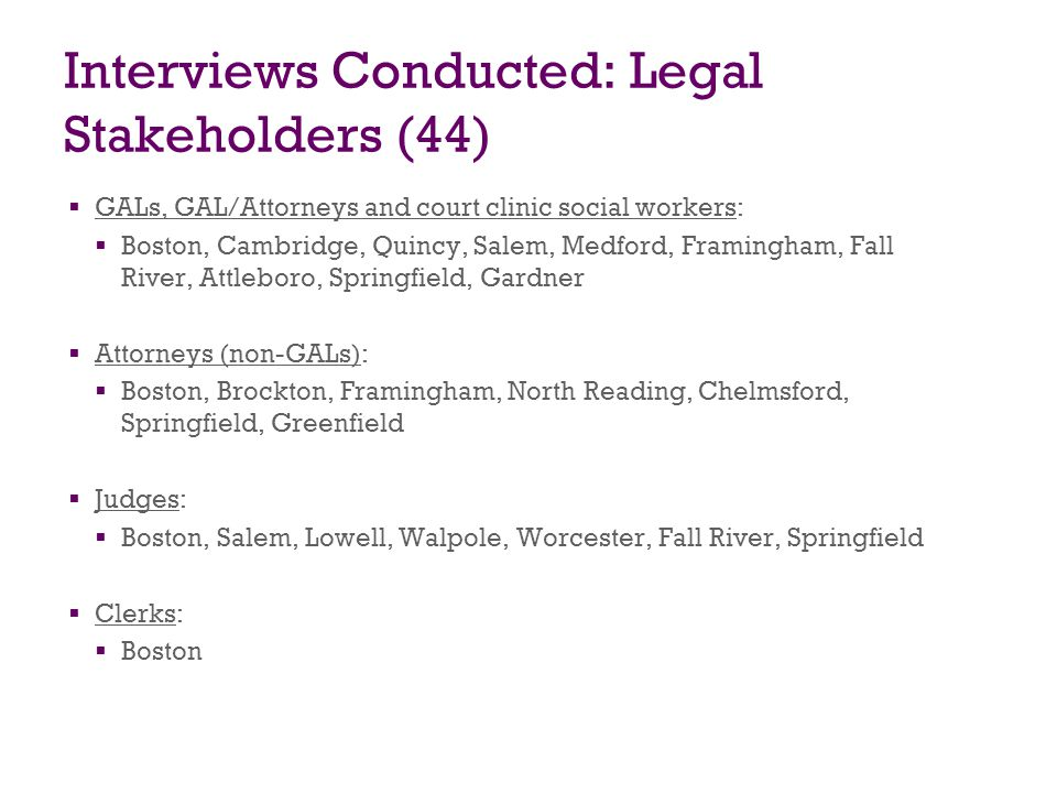 Interviews Conducted: Legal Stakeholders (44)