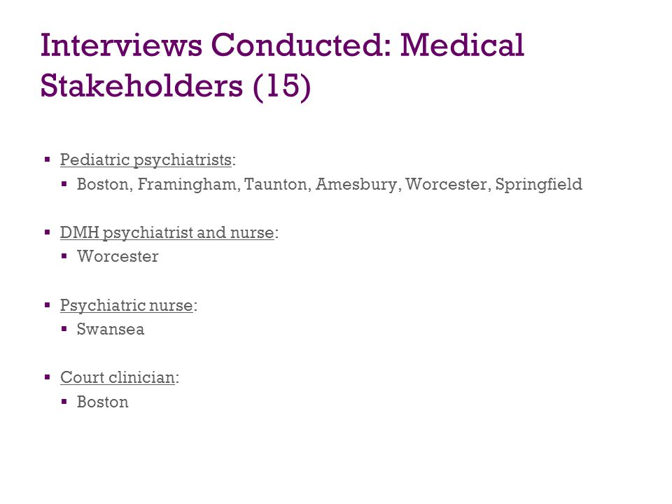 Interviews Conducted: Medical Stakeholders (15)