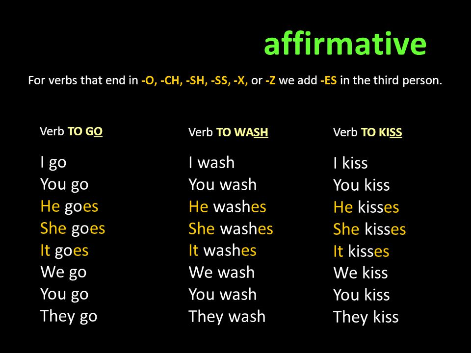 affirmative I go You go He goes She goes It goes We go They go I wash
