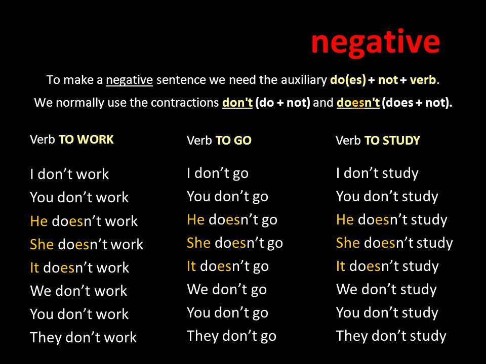 To make a negative sentence we need the auxiliary do(es) + not + verb.