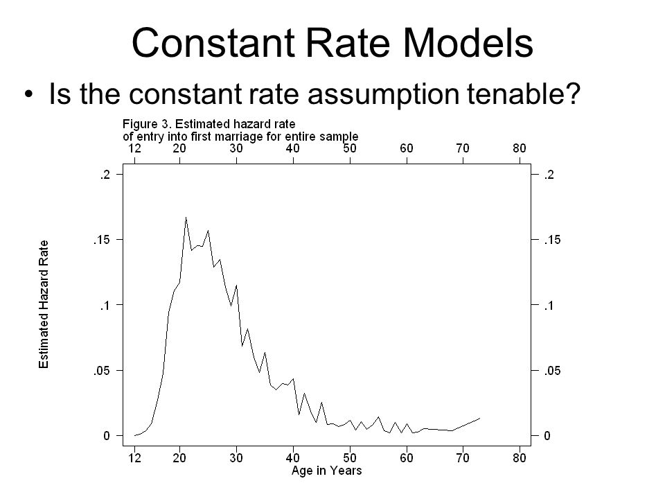 Constant Rate Models Is the constant rate assumption tenable