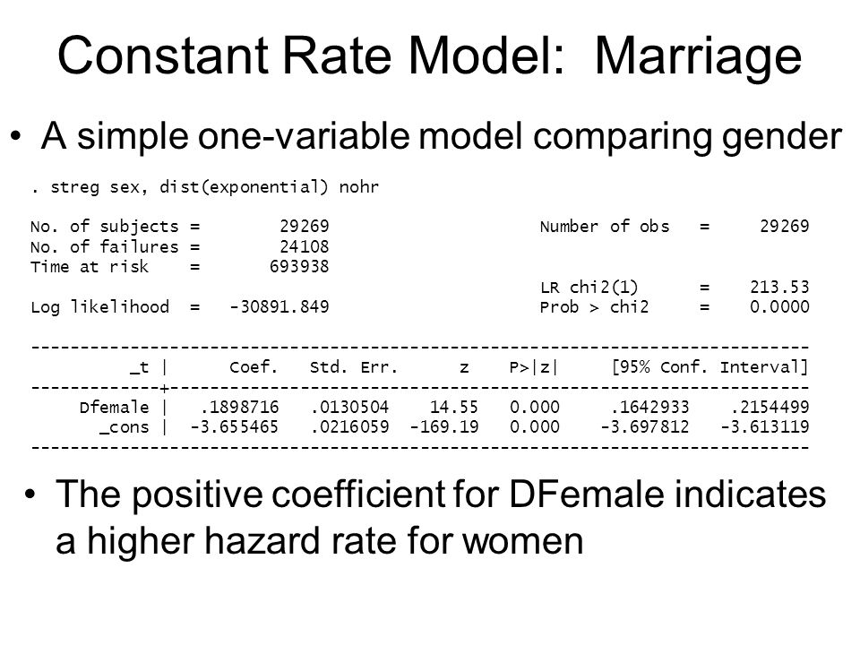 Constant Rate Model: Marriage